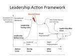 Leadership Action Framework
